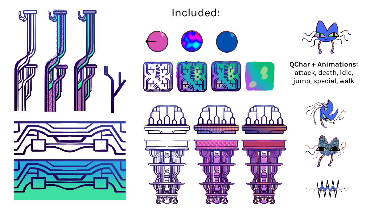 Overview of Quantum games art package contents.